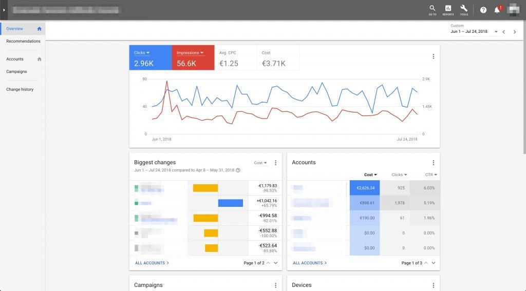 Pubblicizzare un sito web con Google Ads