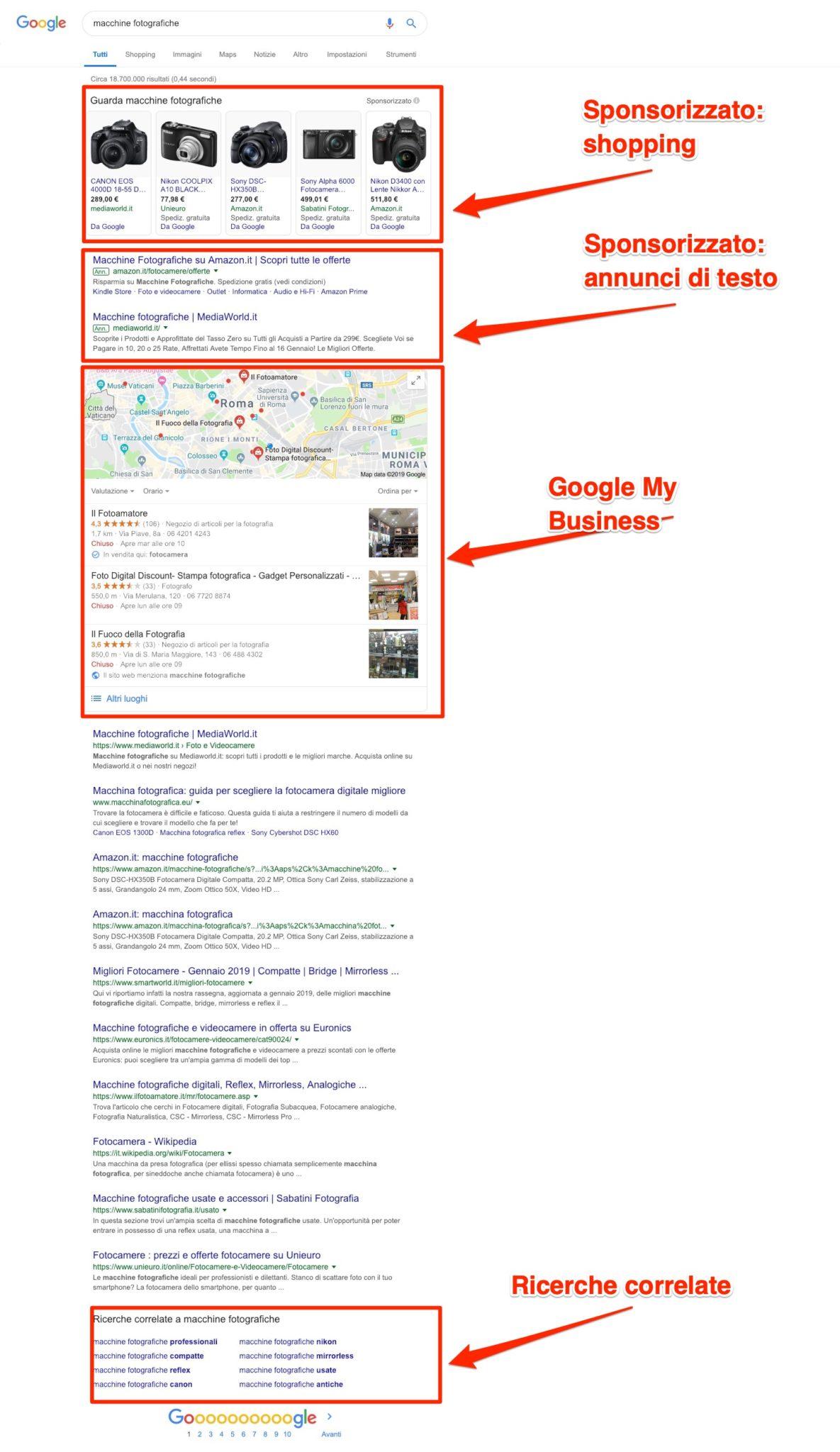 SERP di Google per una ricerca specifica. Qui si vedono le varie sezioni che compongono la finestra dei risultati di ricerca